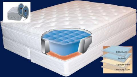 Bellagio airbed system