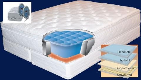 Palms airbed system